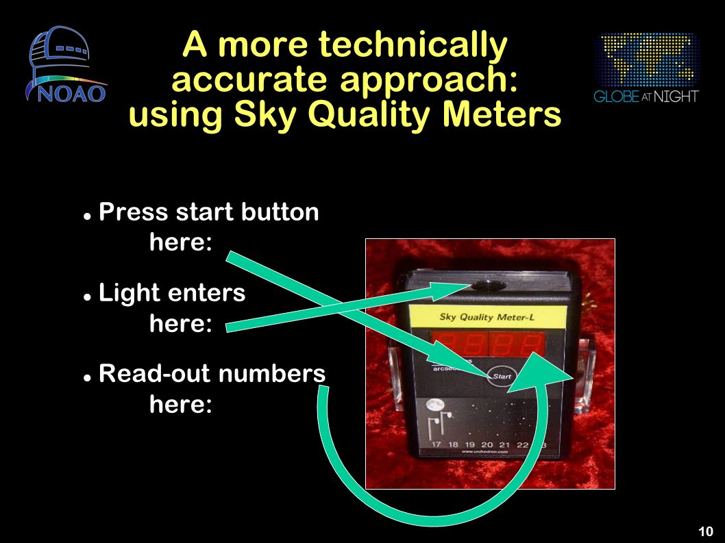 10 A more technically accurate approach: using Sky Quality Meters Press start button here: Light enters here: Read-out numbers here: