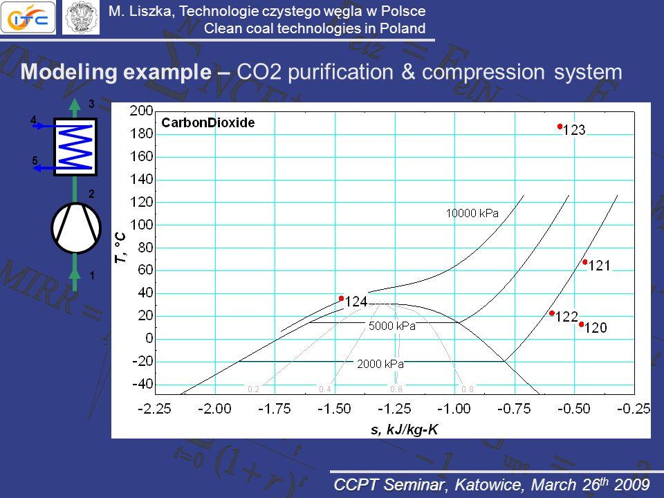 Modeling example – CO2 purification & compression system 1 2 3 4 5 M. Liszka, Technologie czystego węgla w Polsce Clean coal technologies in Poland