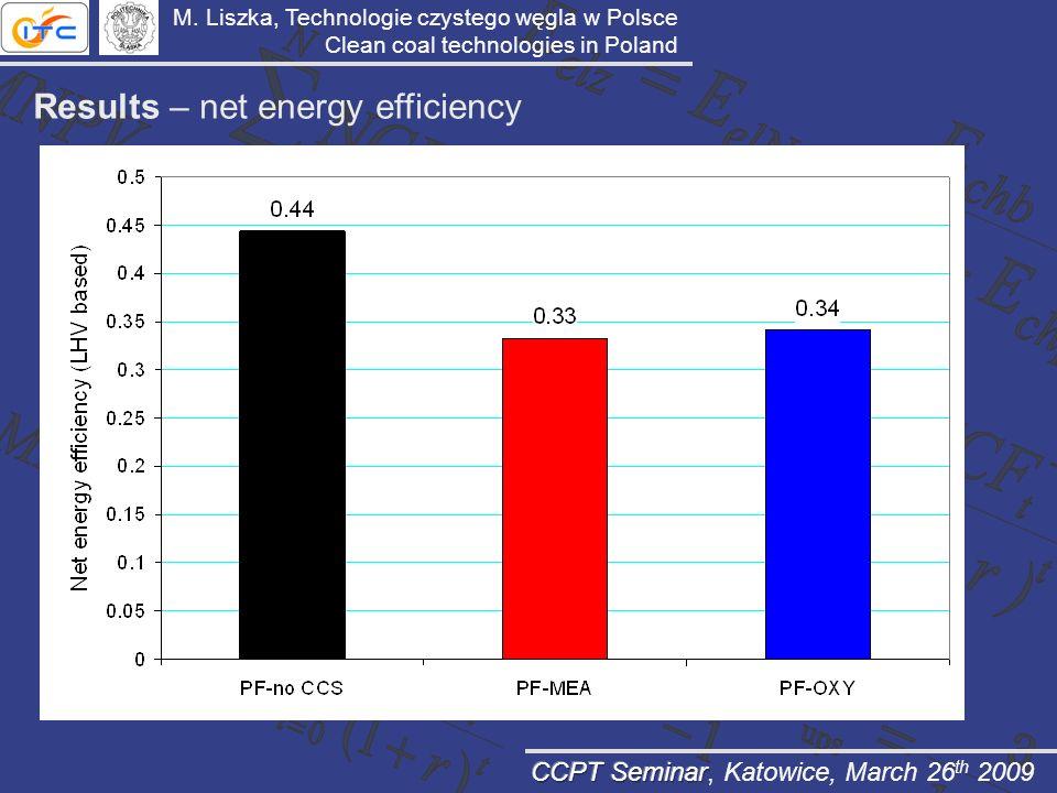 Results – net energy efficiency M. Liszka, Technologie czystego węgla w Polsce Clean coal technologies in Poland