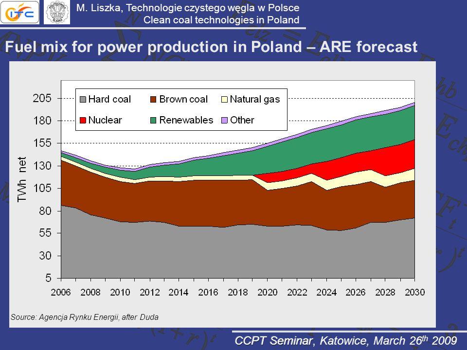 M. Liszka, Technologie czystego węgla w Polsce Clean coal technologies in Poland Fuel mix for power production in Poland – ARE forecast Source: Agencj