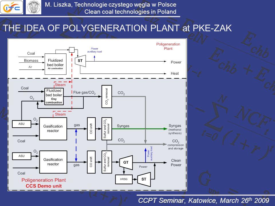 M. Liszka, Technologie czystego węgla w Polsce Clean coal technologies in Poland THE IDEA OF POLYGENERATION PLANT at PKE-ZAK