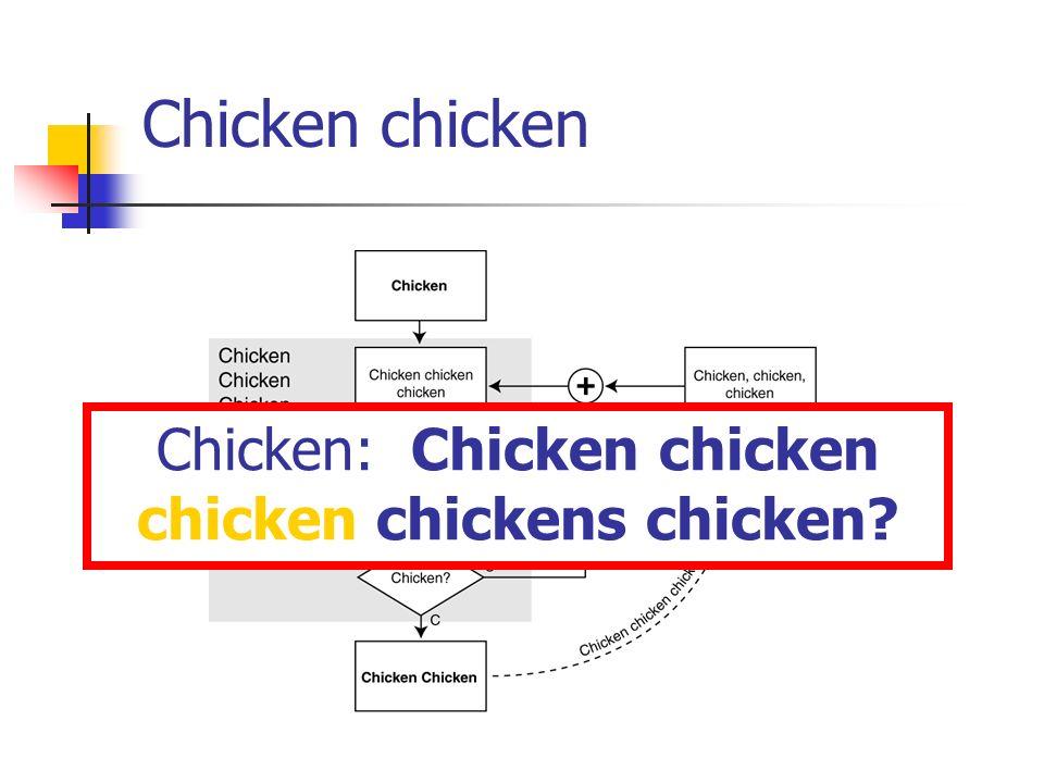 Chicken: Chicken chicken chicken chickens chicken?