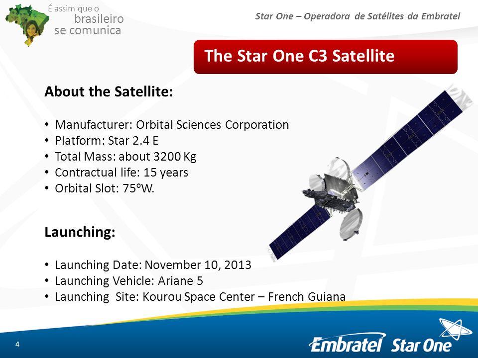 Star One – Operadora de Satélites da Embratel É assim que o brasileiro se comunica Star One C3 – Coverage C Band 5 South America C Band: 28 x 36 MHz EIRP Typical: 40 dBW G/T Typical: -0,5 dB/K Polarization Linear