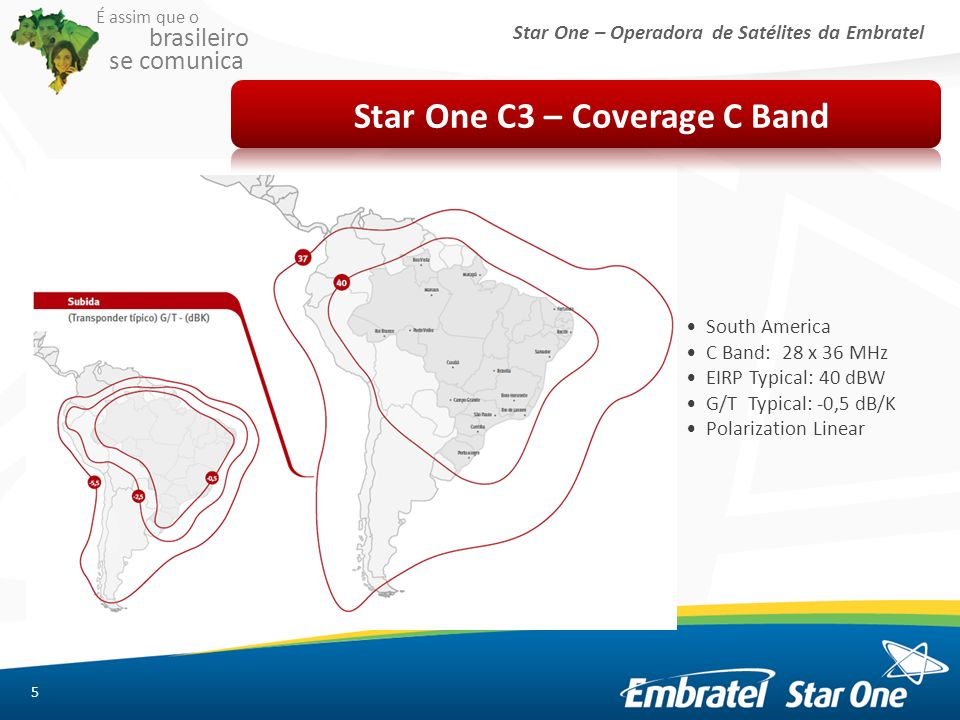 Star One – Operadora de Satélites da Embratel É assim que o brasileiro se comunica Star One C3 – Coverage C Band 5 South America C Band: 28 x 36 MHz E