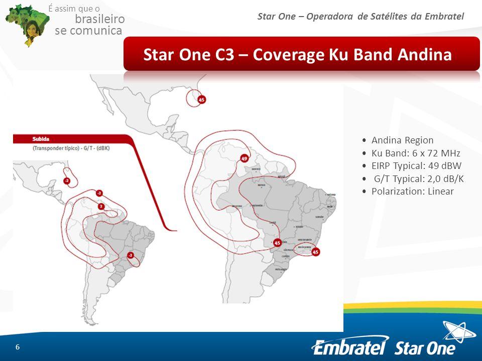 Star One – Operadora de Satélites da Embratel É assim que o brasileiro se comunica 7 Star One C3 – Coverage Ku Band Brasil Ku Band: 12 x 72 MHz EIRP Typical: 50 dBW G/T Typical: 6,0 dB/K Polarization: Linear