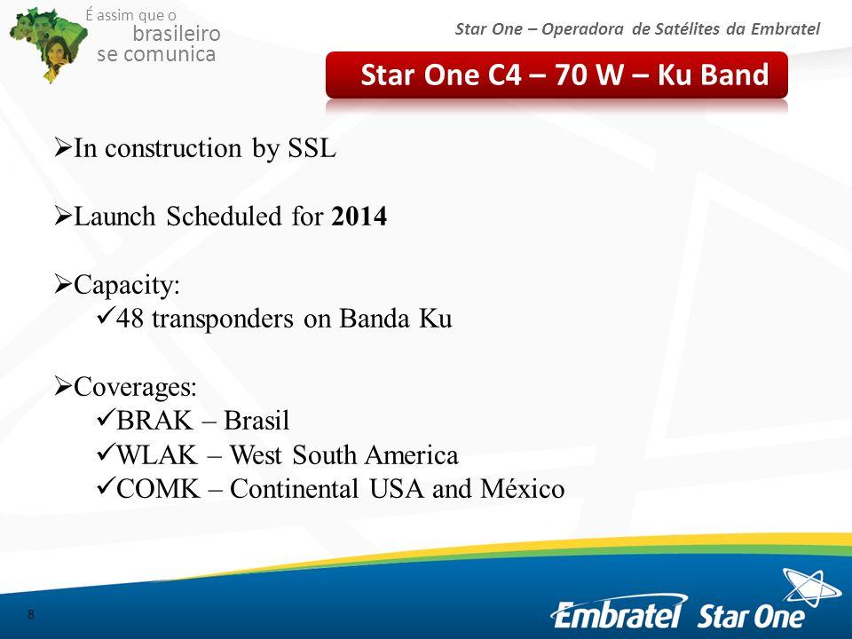 Star One – Operadora de Satélites da Embratel É assim que o brasileiro se comunica 8 Star One C4 – 70 W – Ku Band In construction by SSL Launch Schedu