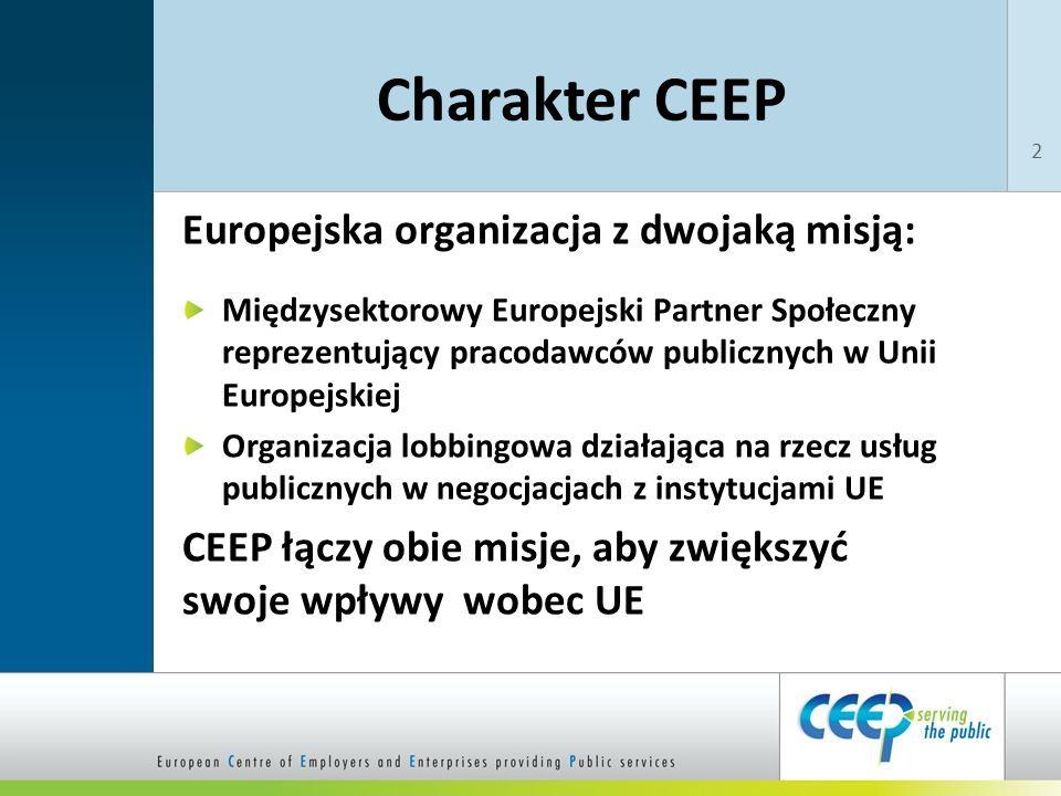 Charakter CEEP Europejska organizacja z dwojaką misją: Międzysektorowy Europejski Partner Społeczny reprezentujący pracodawców publicznych w Unii Europejskiej Organizacja lobbingowa działająca na rzecz usług publicznych w negocjacjach z instytucjami UE CEEP łączy obie misje, aby zwiększyć swoje wpływy wobec UE 2