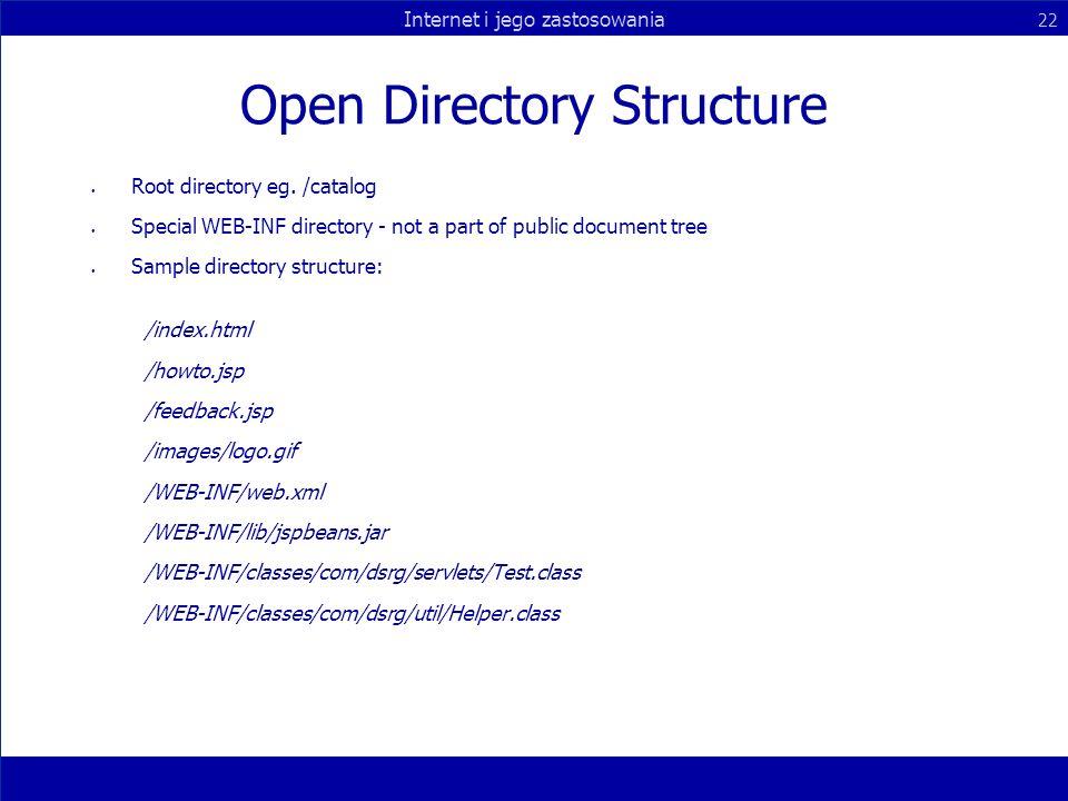 Internet i jego zastosowania 22 Open Directory Structure Root directory eg.