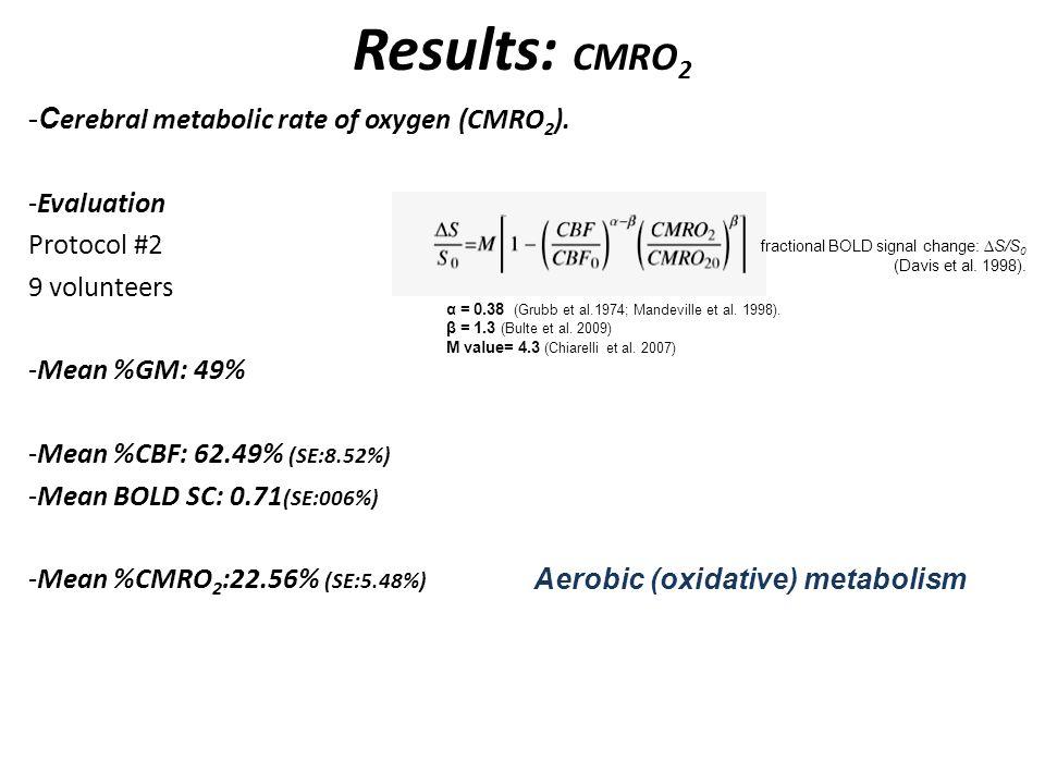 -C erebral metabolic rate of oxygen (CMRO 2 ). -Evaluation Protocol #2 9 volunteers -Mean %GM: 49% -Mean %CBF: 62.49% (SE:8.52%) -Mean BOLD SC: 0.71 (