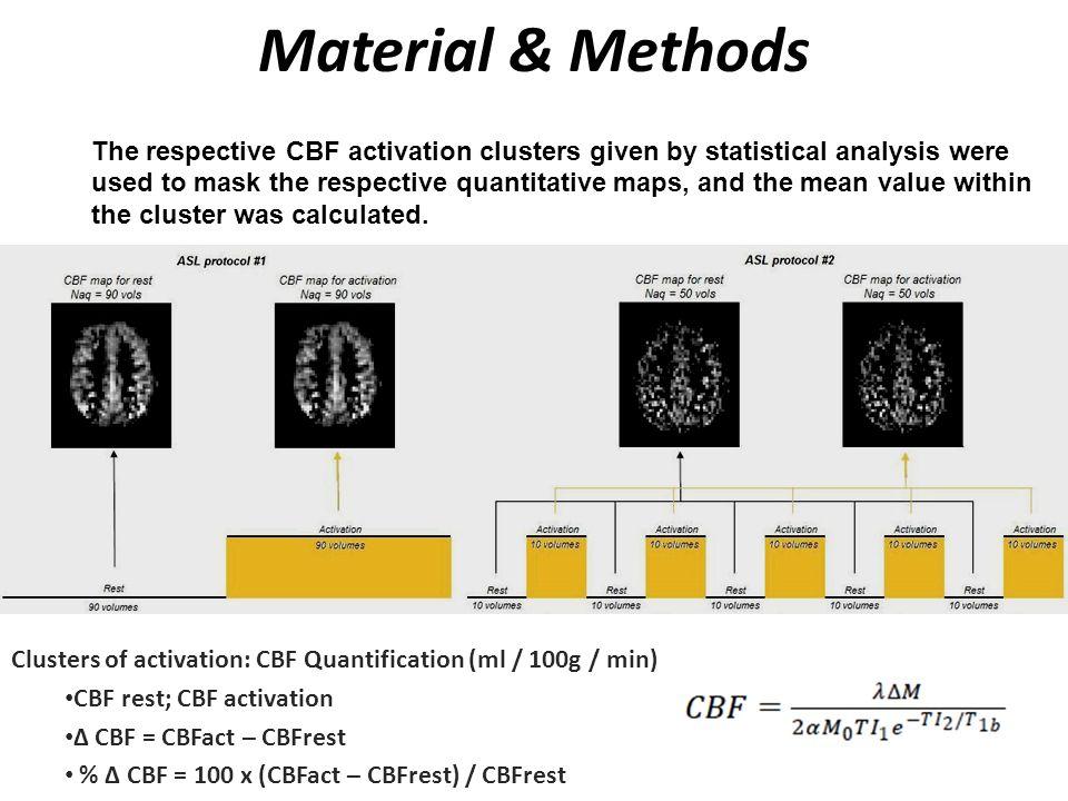 Material & Methods Clusters of activation: CBF Quantification (ml / 100g / min) CBF rest; CBF activation Δ CBF = CBFact – CBFrest % Δ CBF = 100 x (CBF