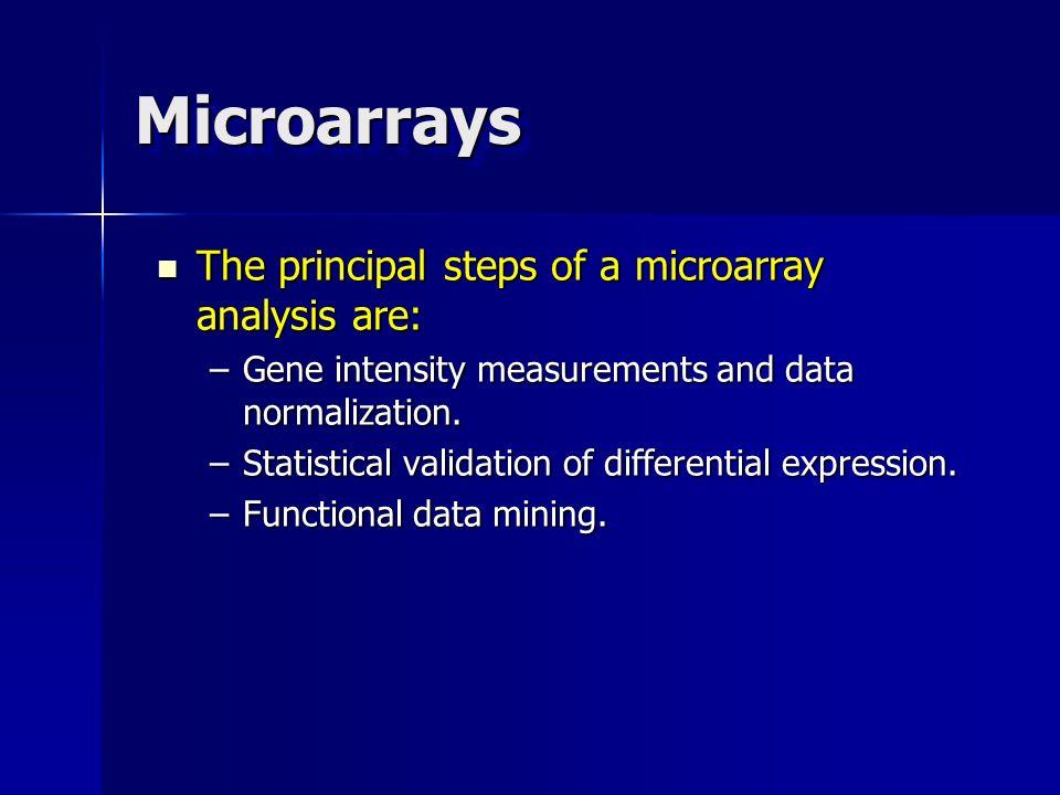 MicroarraysMicroarrays The principal steps of a microarray analysis are: The principal steps of a microarray analysis are: –Gene intensity measurement