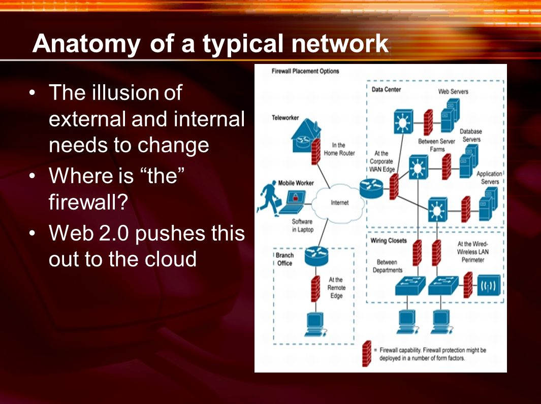 Anatomy of a typical network The illusion of external and internal needs to change Where is the firewall? Web 2.0 pushes this out to the cloud