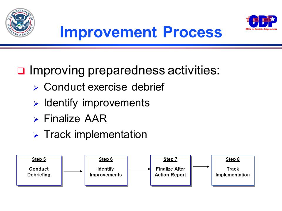 Improvement Process q Improving preparedness activities: Conduct exercise debrief Identify improvements Finalize AAR Track implementation Step 5 Condu