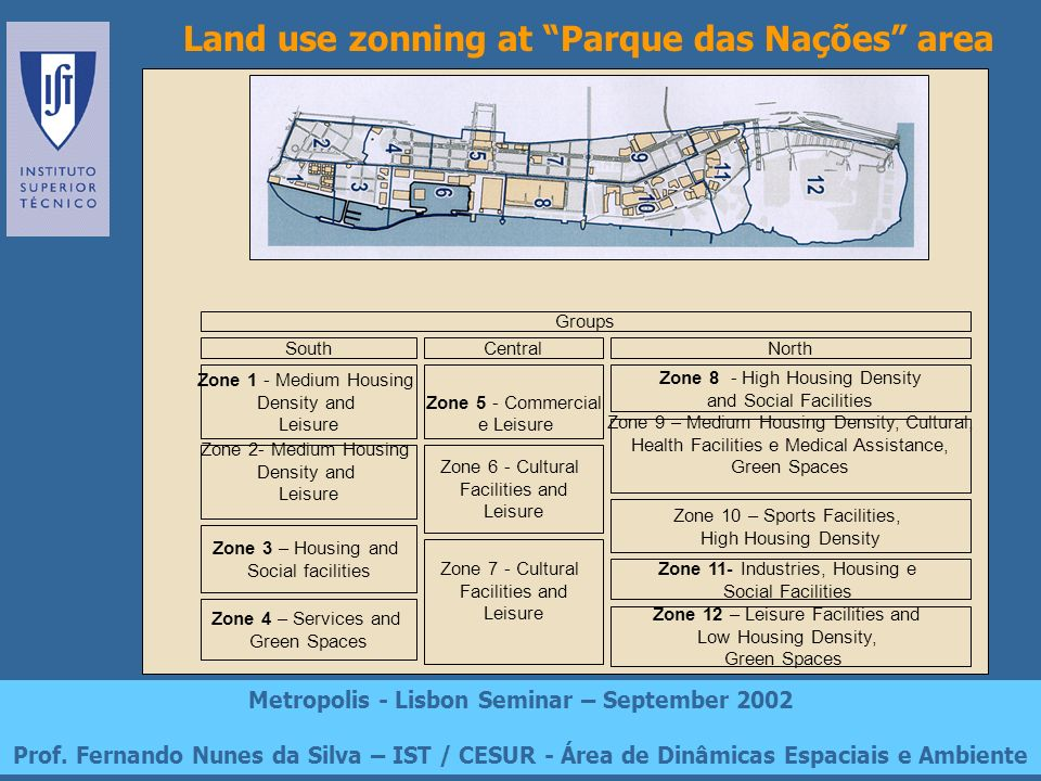 The POLIS Program Metropolis - Lisbon Seminar – September 2002 Prof.
