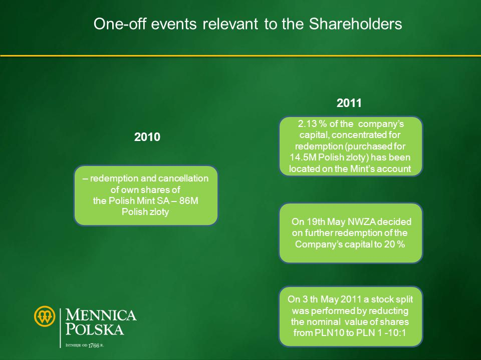 One-off events relevant to the Shareholders – redemption and cancellation of own shares of the Polish Mint SA – 86M Polish zloty 2010 2.13 % of the companys capital, concentrated for redemption (purchased for 14.5M Polish zloty) has been located on the Mints account On 3 th May 2011 a stock split was performed by reducting the nominal value of shares from PLN10 to PLN 1 -10:1 2011 On 19th May NWZA decided on further redemption of the Companys capital to 20 %