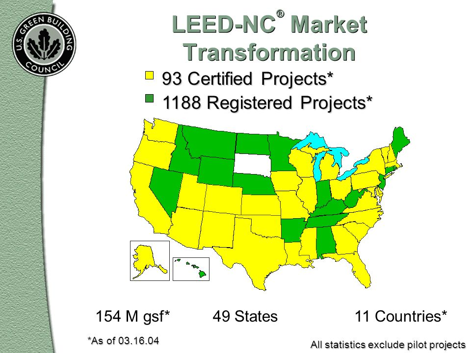 LEED-NC ® Market Transformation *As of 03.16.04 93 Certified Projects* 1188 Registered Projects* 154 M gsf* 49 States11 Countries* All statistics excl