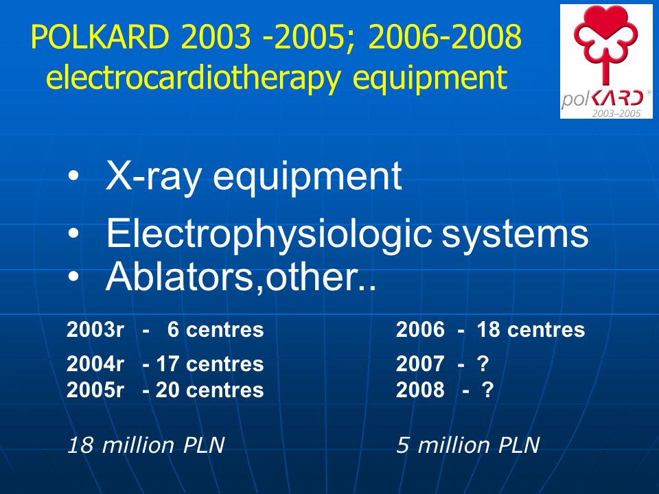 X-ray equipment Electrophysiologic systems Ablators,other..