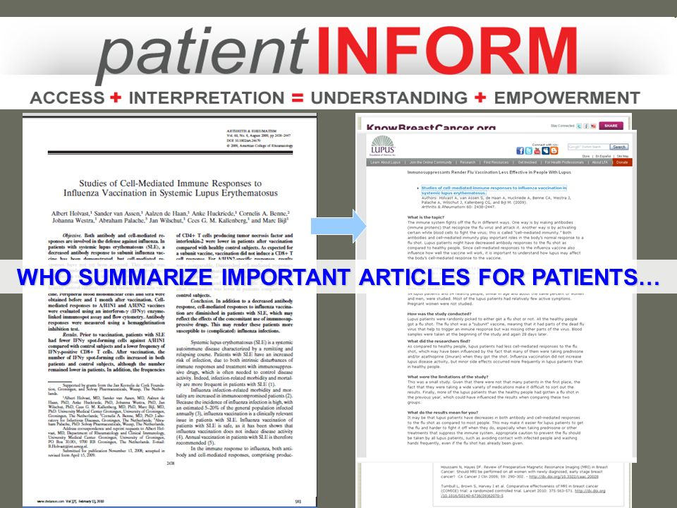 WHO SUMMARIZE IMPORTANT ARTICLES FOR PATIENTS…