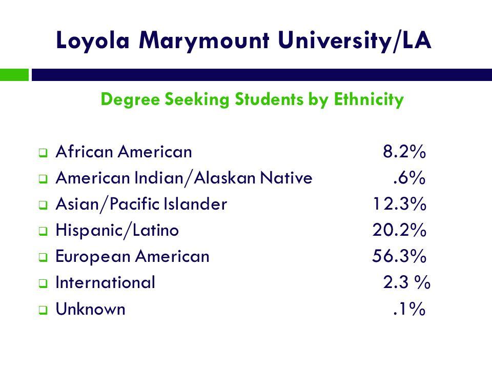 Loyola Marymount University/LA Degree Seeking Students by Ethnicity African American 8.2% American Indian/Alaskan Native.6% Asian/Pacific Islander 12.
