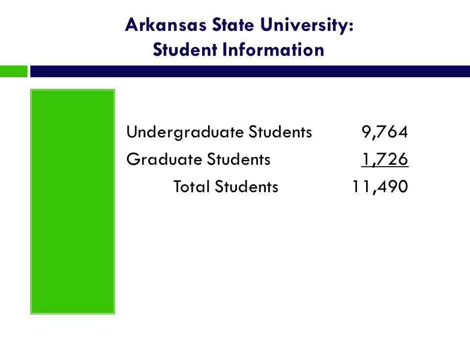 Arkansas State University: Student Information Undergraduate Students9,764 Graduate Students1,726 Total Students 11,490