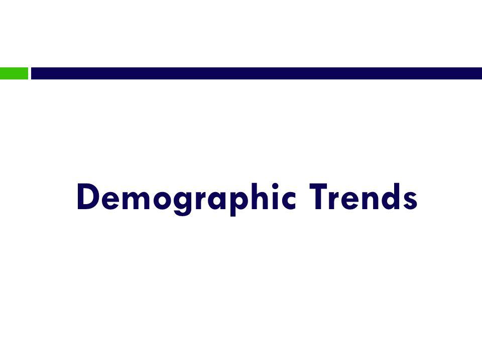 Demographic Trends
