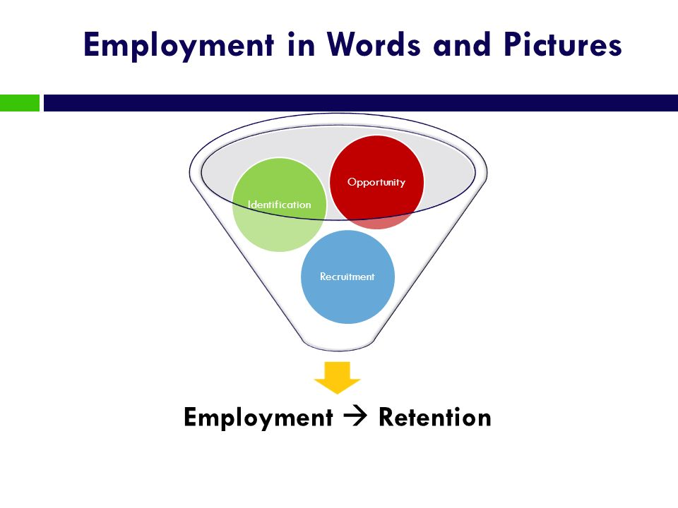 Retooling Employment Retention RecruitmentIdentificationOpportunity Employment in Words and Pictures