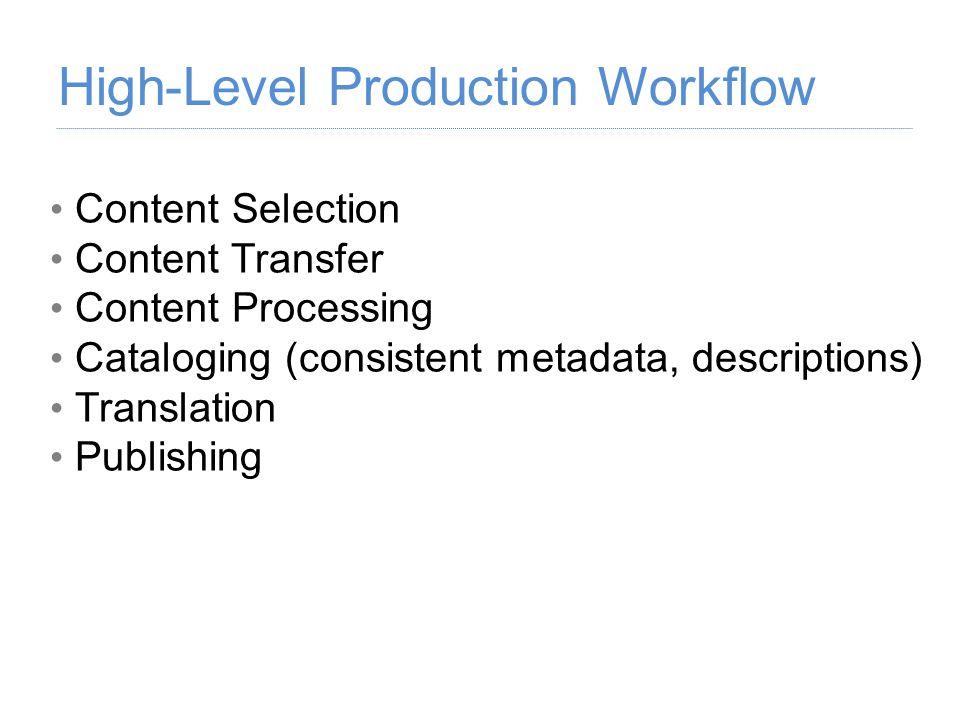 Content Selection Content Transfer Content Processing Cataloging (consistent metadata, descriptions) Translation Publishing High-Level Production Work