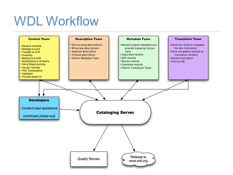WDL Workflow