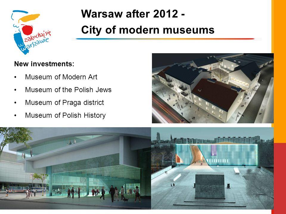 Warsaw after 2012 - City of modern museums Muzeum Sztuki Nowoczesnej Muzeum Historii Żydów Polskich Muzeum Warszawskiej Pragi Muzeum Historii Polski New investments: Museum of Modern Art Museum of the Polish Jews Museum of Praga district Museum of Polish History