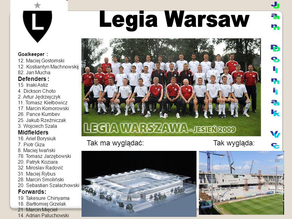 Goalkeeper : 12. Maciej Gostomski 12. Kostiantyn Machnowskij 82.