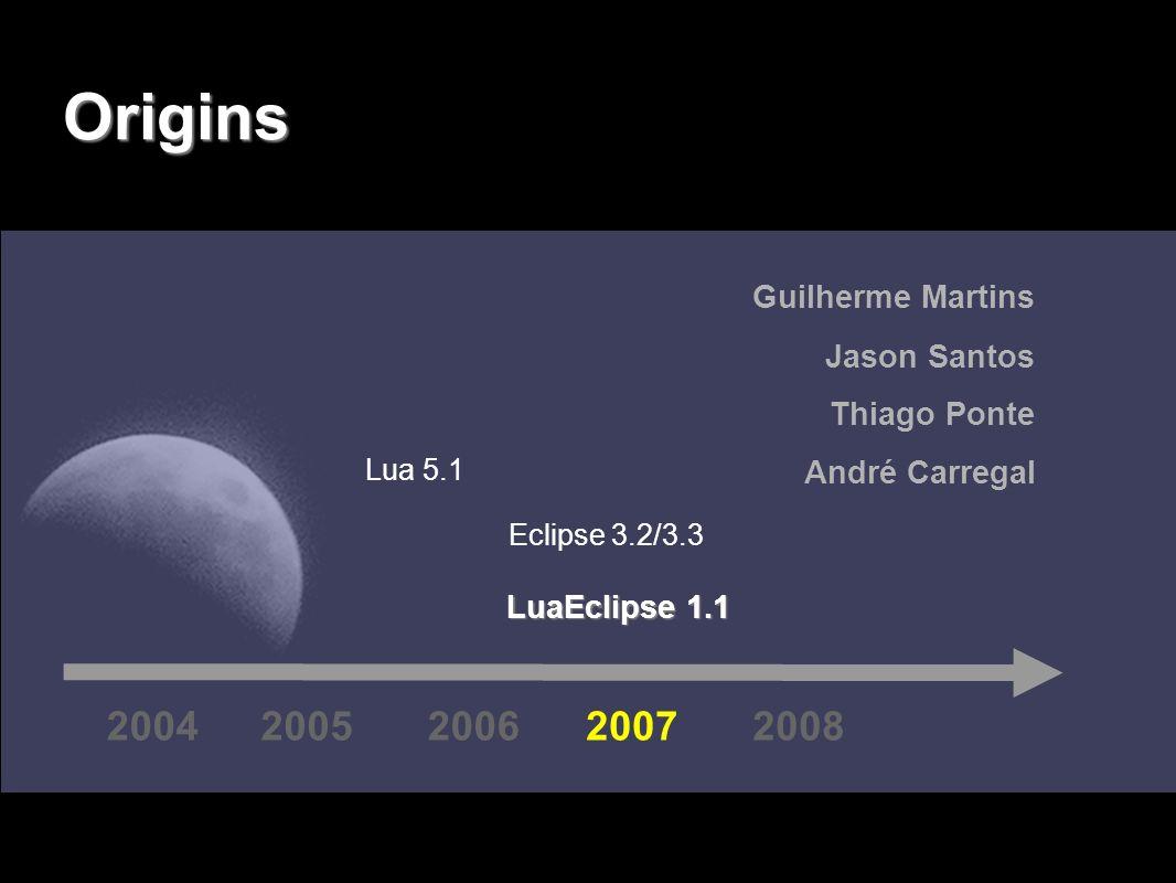 Origins LuaEclipse 1.0 Eclipse 3.2 Danilo Tuler 200320042005200620072008 Guilherme Martins Thiago Ponte André Carregal