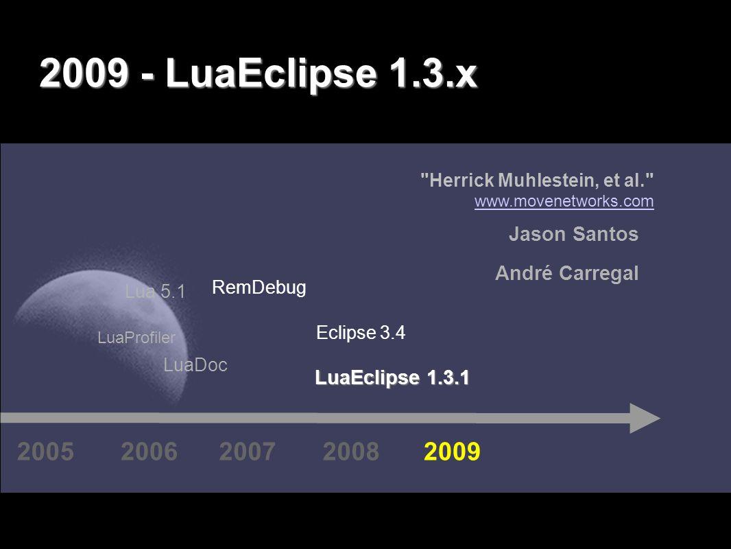 200720082009 2.0alpha 2.x Back to the real world 2005200620072008200920032004 LuaEclipse 0.5 Eclipse 2.13.03.13.23.33.43.5 Jason Santos Investimento da FINEP - descrição do projeto feita em 2005 - início do Kepler Mobile - branch 2.x congelado na versão alpha 1.01.11.21.31.3.1 Edgard Arakaki