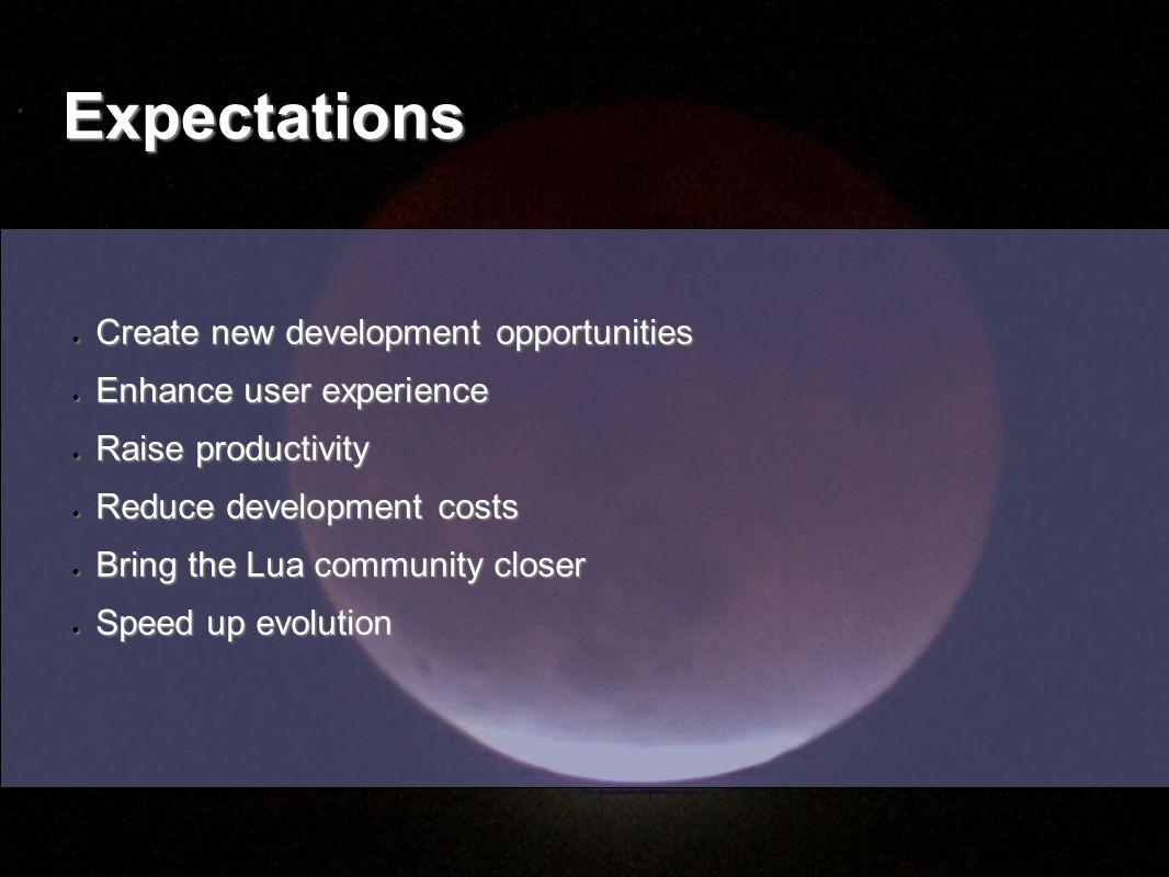 LuaEclipse 2.x - problemas Manpower Manpower