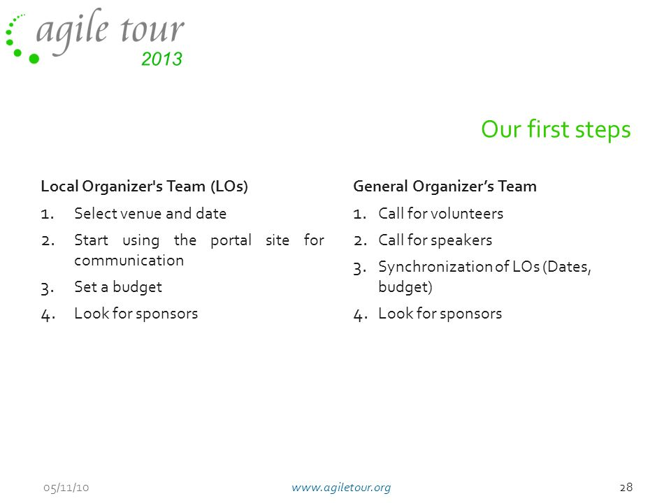 Our first steps Local Organizer's Team (LOs) 1. Select venue and date 2. Start using the portal site for communication 3. Set a budget 4. Look for spo
