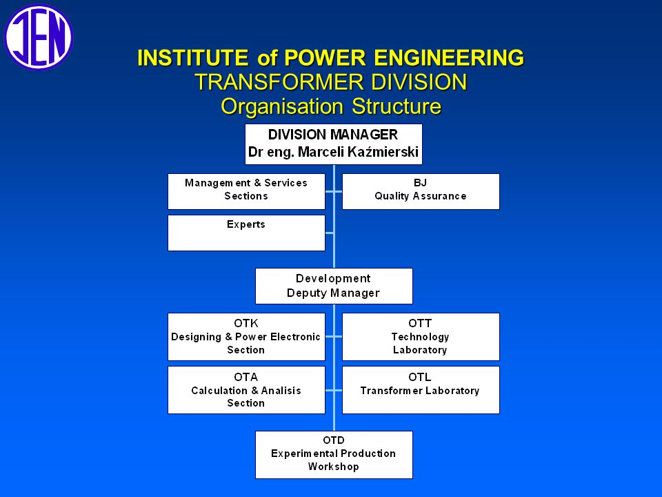 INSTITUTE of POWER ENGINEERING TRANSFORMER DIVISION Over 37 years experience on transformer field: Research Development Technology Manufacturing Testing Monitoring Diagnosing