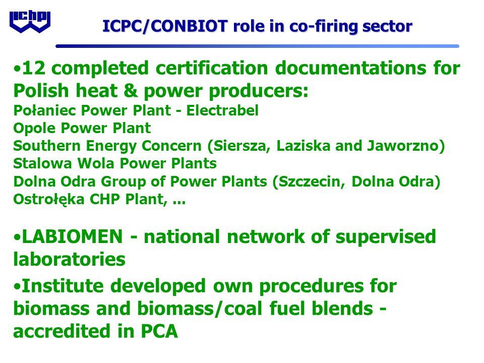 ICPC/CONBIOT role in co-firing sector 12 completed certification documentations for Polish heat & power producers: Połaniec Power Plant - Electrabel Opole Power Plant Southern Energy Concern (Siersza, Laziska and Jaworzno) Stalowa Wola Power Plants Dolna Odra Group of Power Plants (Szczecin, Dolna Odra) Ostrołęka CHP Plant,...