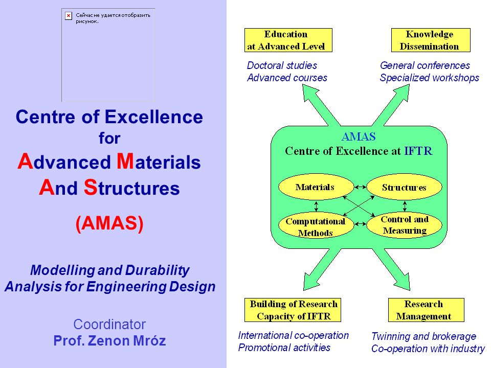 Centre of Excellence for A dvanced M aterials A nd S tructures (AMAS) Modelling and Durability Analysis for Engineering Design Coordinator Prof.