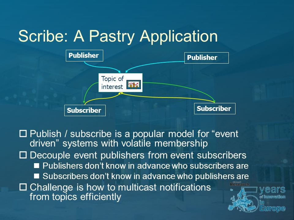 Scribe: A Pastry Application Publisher Subscriber Topic of interest Publish / subscribe is a popular model for event driven systems with volatile membership Decouple event publishers from event subscribers Publishers dont know in advance who subscribers are Subscribers dont know in advance who publishers are Challenge is how to multicast notifications from topics efficiently