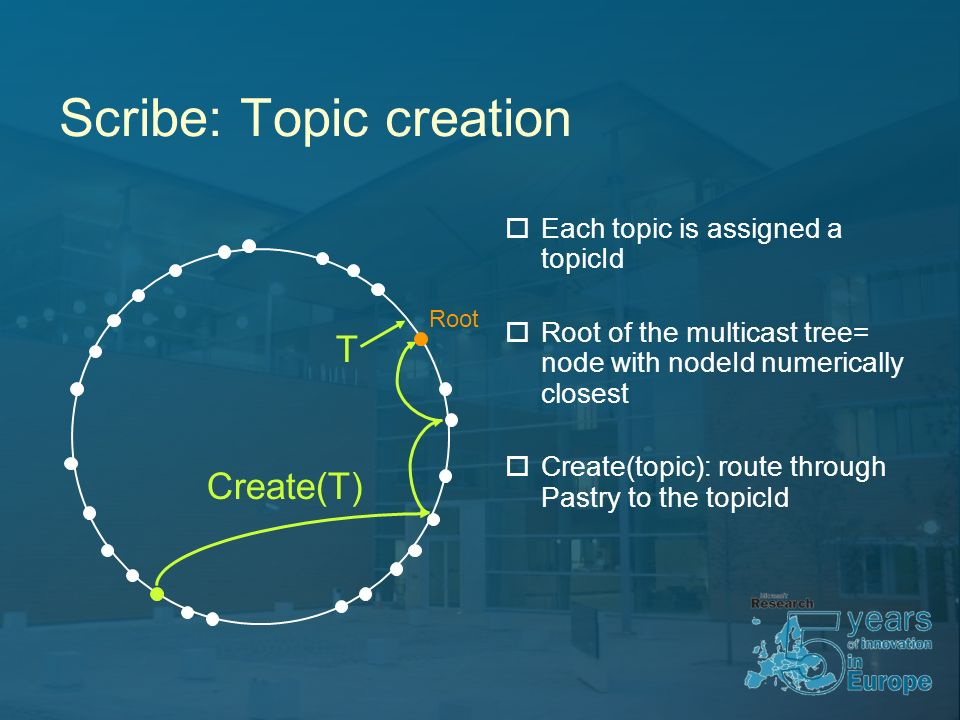 Scribe: Topic creation Each topic is assigned a topicId Root of the multicast tree= node with nodeId numerically closest Create(topic): route through Pastry to the topicId T Create(T) Root