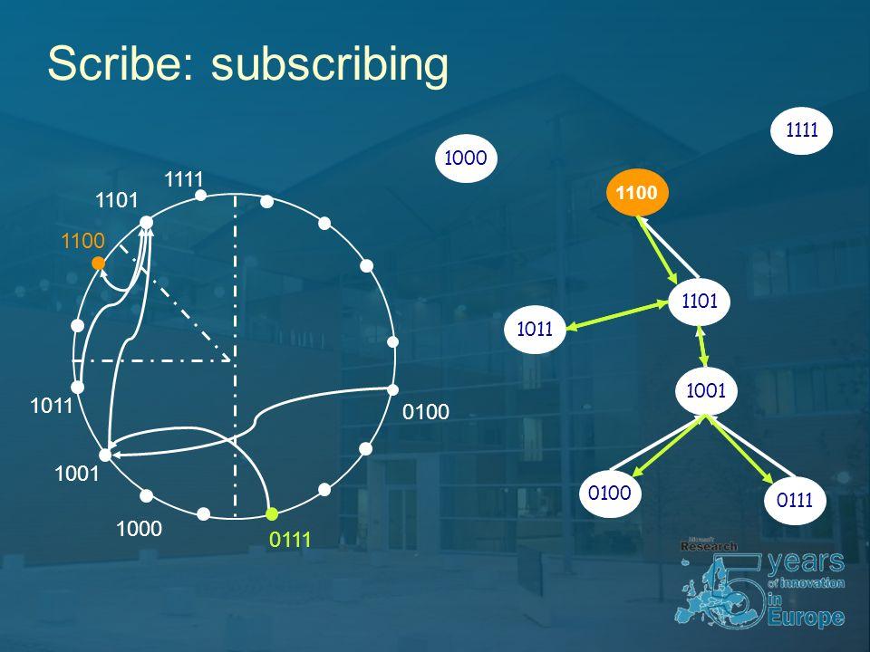 Scribe: subscribing 1100 1101 1001 0100 0111 1011 1111 1100 0111 0100 1000 1111 1000 1101 1001 1011