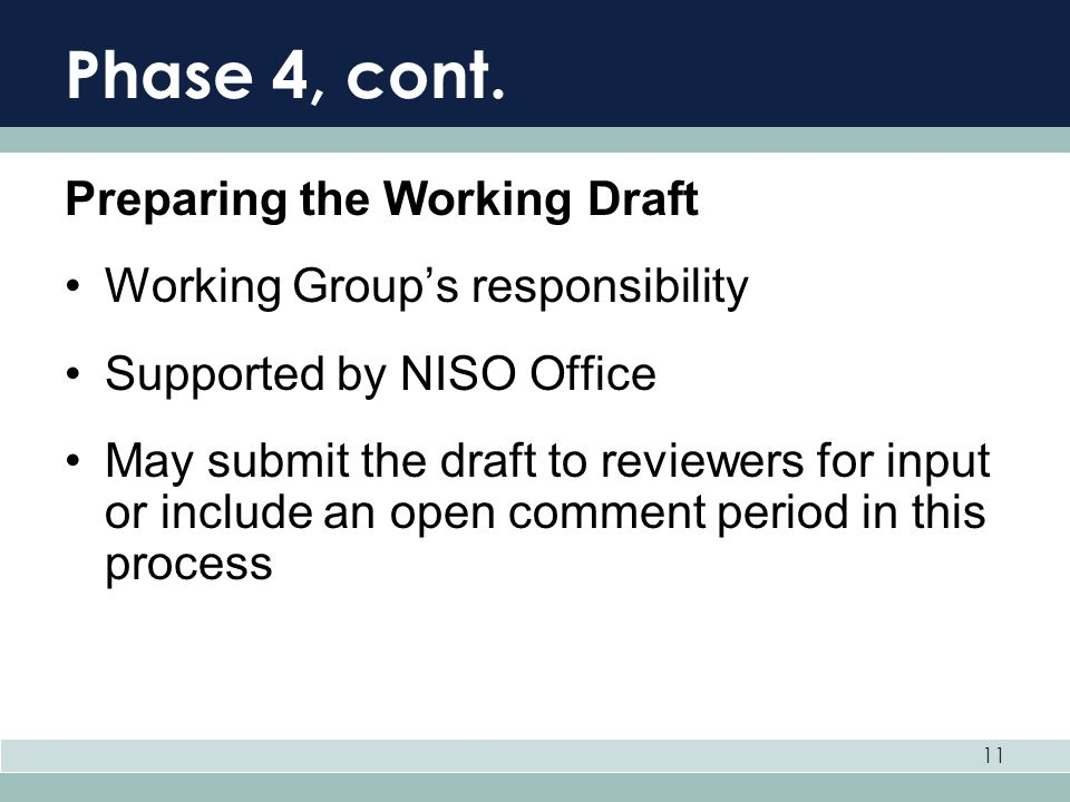 11 Phase 4, cont. Preparing the Working Draft Working Groups responsibility Supported by NISO Office May submit the draft to reviewers for input or in