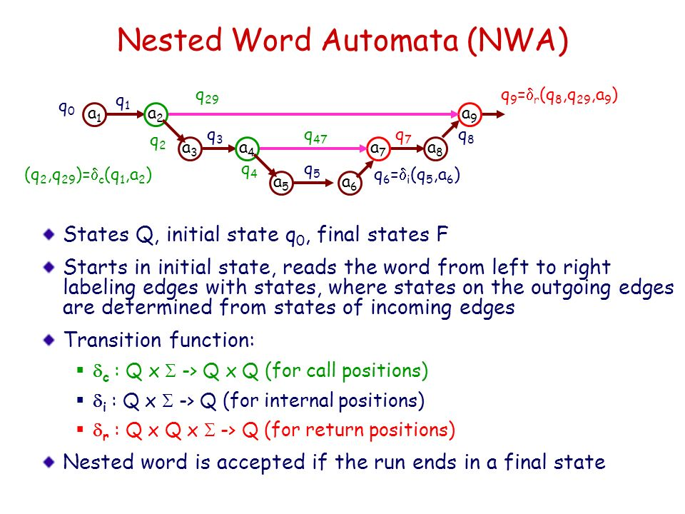 Nested Word Automata (NWA) a1a1 a2a2 a3a3 a4a4 a5a5 a6a6 a7a7 a8a8 a9a9 States Q, initial state q 0, final states F Starts in initial state, reads the