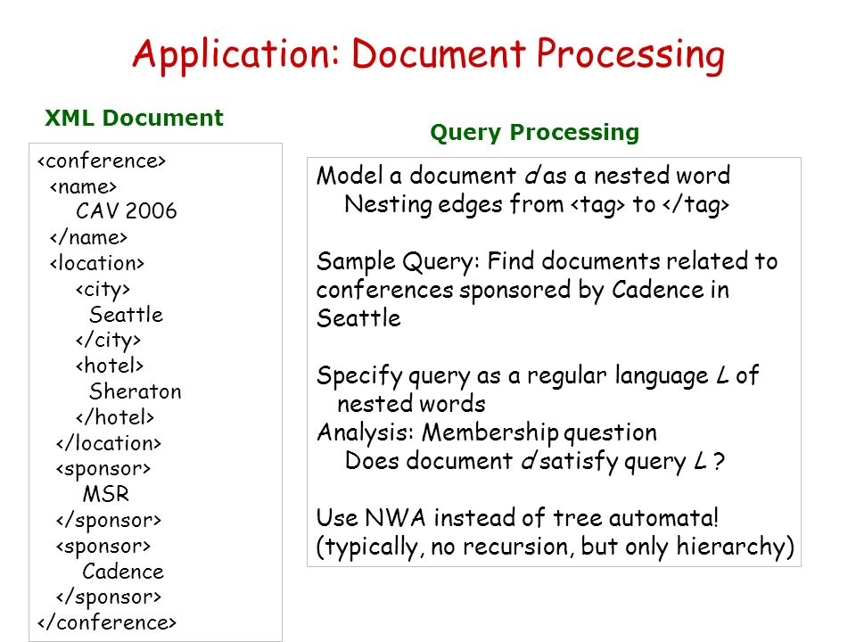 Application: Document Processing XML Document CAV 2006 Seattle Sheraton MSR Cadence Model a document d as a nested word Nesting edges from to Sample Q