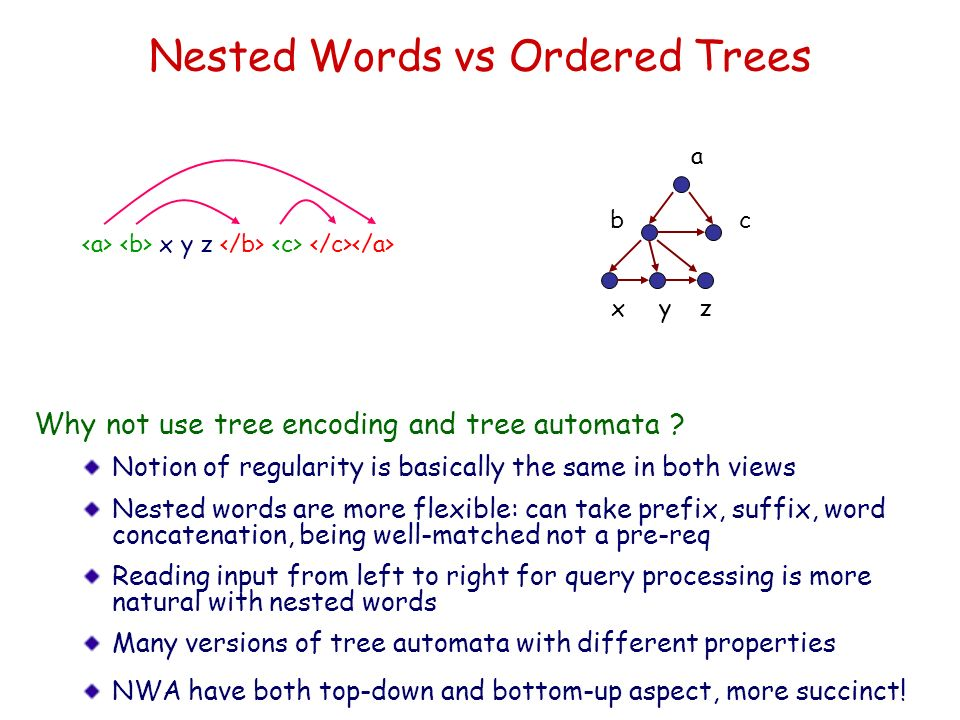 Nested Words vs Ordered Trees Why not use tree encoding and tree automata ? Notion of regularity is basically the same in both views Nested words are