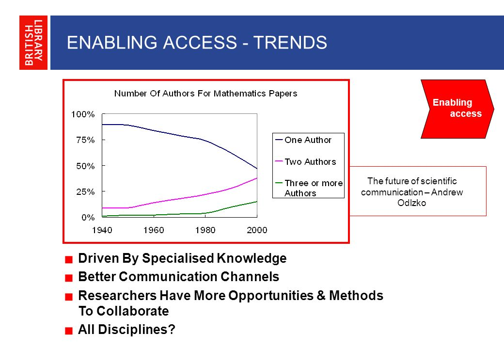ENABLING ACCESS - TRENDS Driven By Specialised Knowledge Better Communication Channels Researchers Have More Opportunities & Methods To Collaborate All Disciplines.