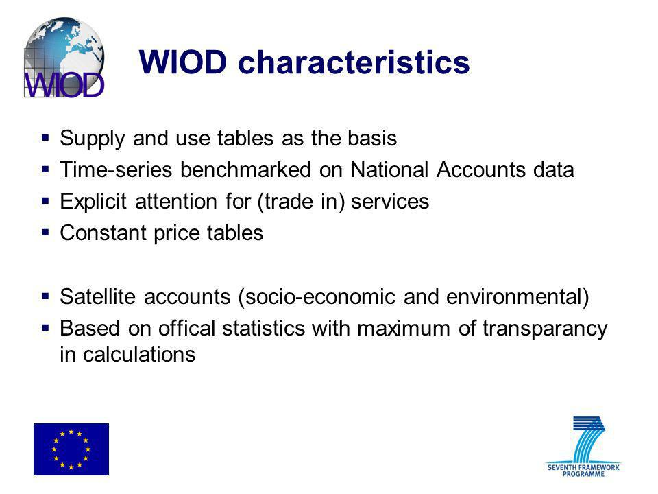 WIOD characteristics Supply and use tables as the basis Time-series benchmarked on National Accounts data Explicit attention for (trade in) services C