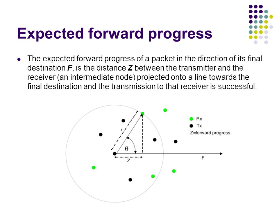 Expected forward progress The expected forward progress of a packet in the direction of its final destination F, is the distance Z between the transmi