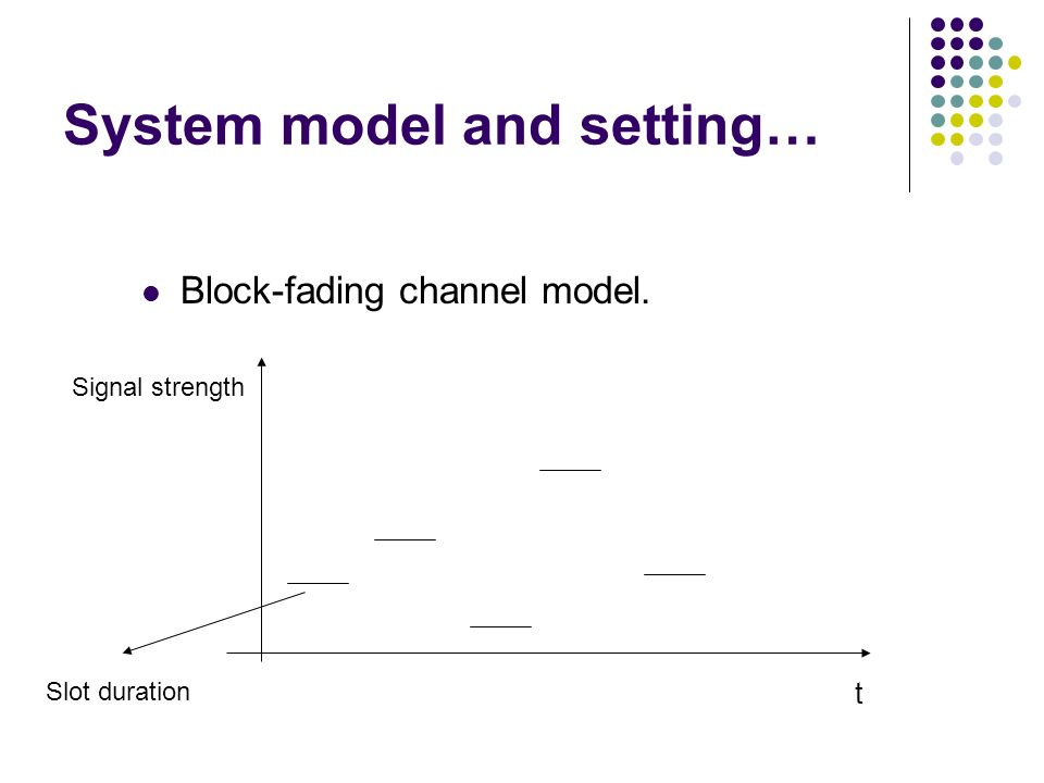 System model and setting… Block-fading channel model. Slot duration Signal strength t