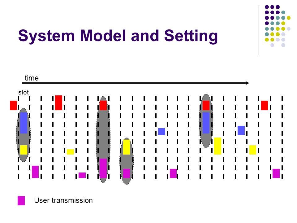 System Model and Setting time slot User transmission
