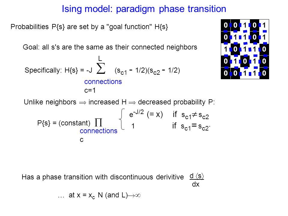 Loewner: analytic map implements self-avoidance Cf.